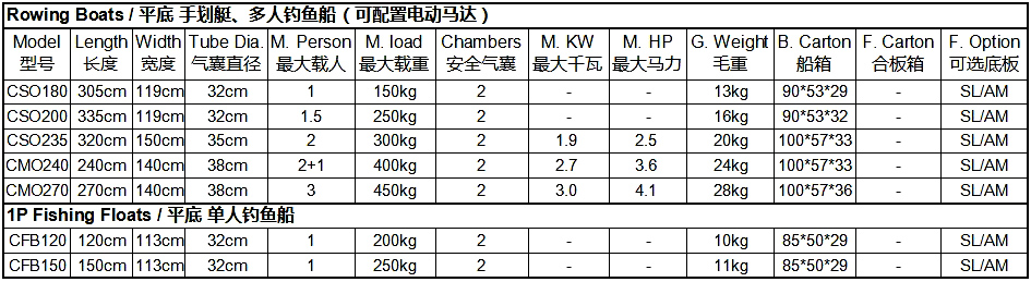 Hysun Marine 1P Fishing Floats Specification