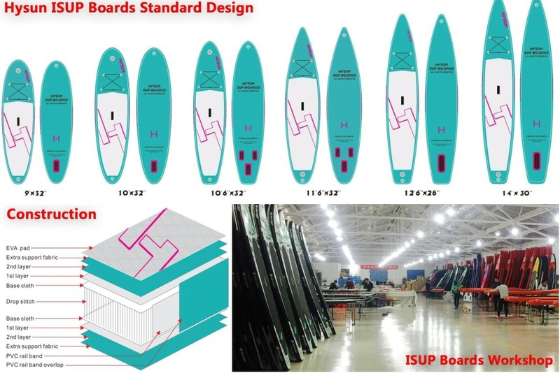 Hysun ISUP Boards Standard Design