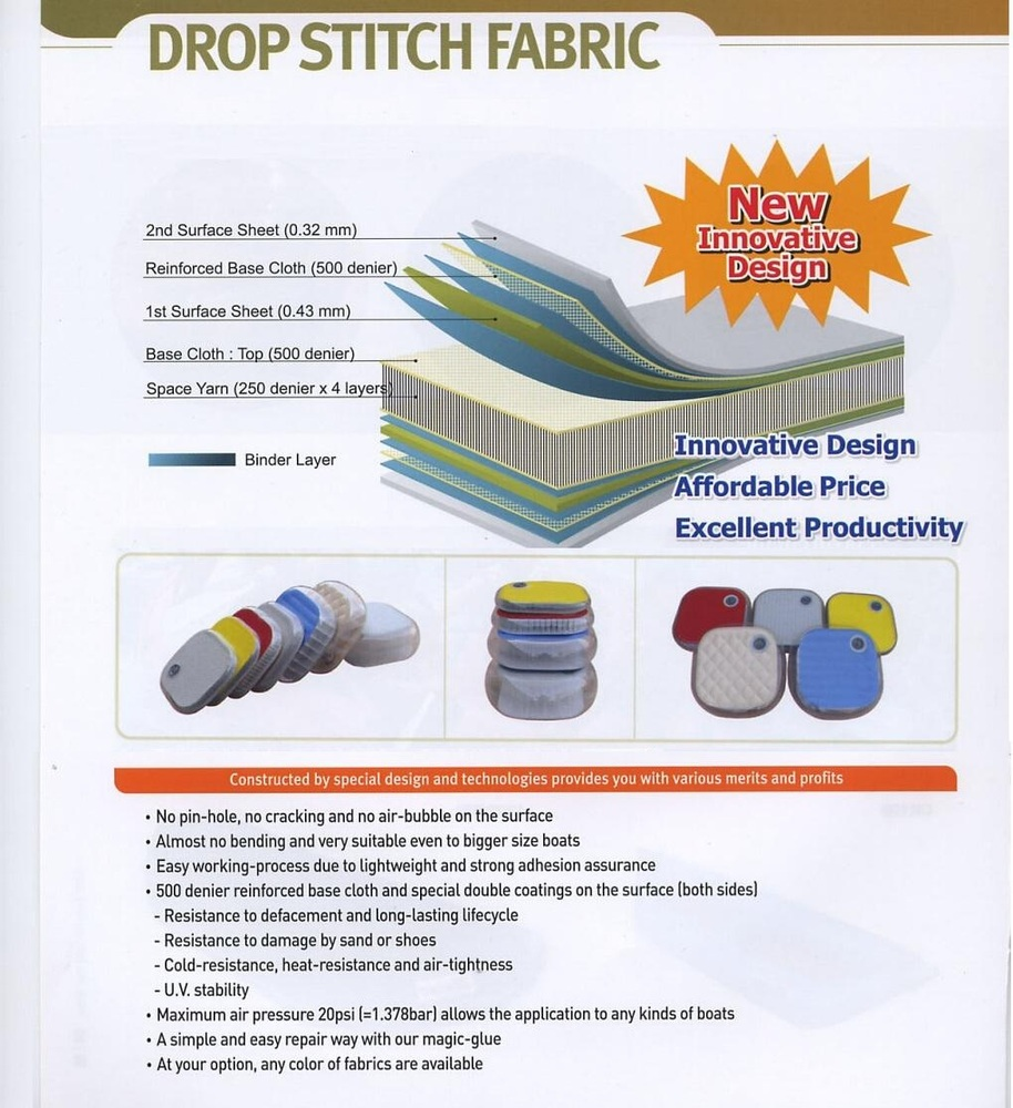 Drop Stitch Fabric Introduction (D.W.F)
